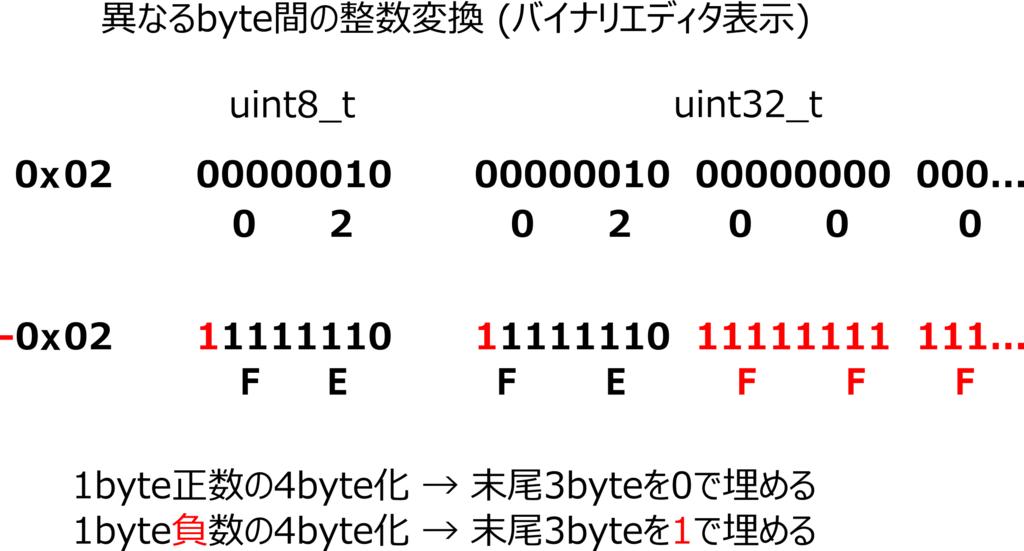 f:id:kaitou_ryaku:20171212022912p:plain:w400