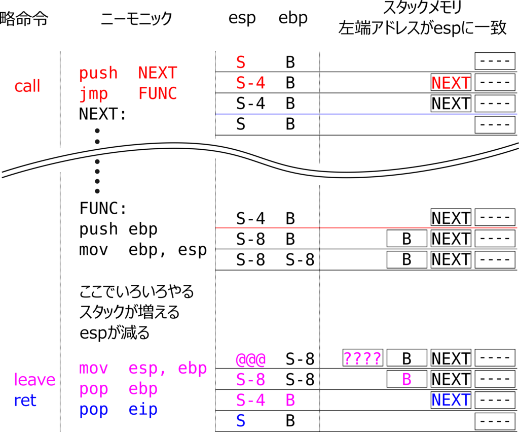 f:id:kaitou_ryaku:20171212031332p:plain:w300