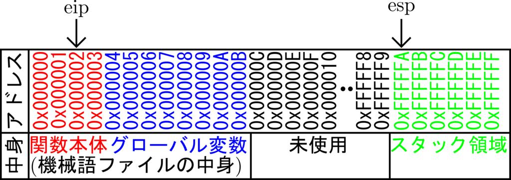 f:id:kaitou_ryaku:20171212033457p:plain