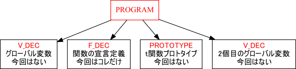 f:id:kaitou_ryaku:20171219072651p:plain:w500