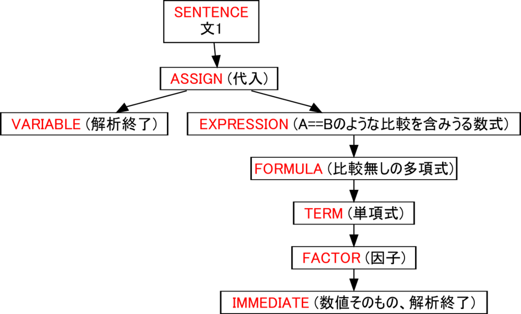 f:id:kaitou_ryaku:20171219072713p:plain:w500