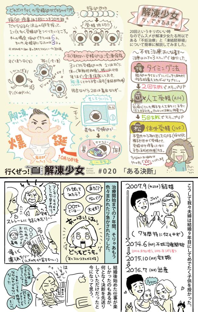 f:id:kaitousyoujyo_haha:20170305025135j:plain