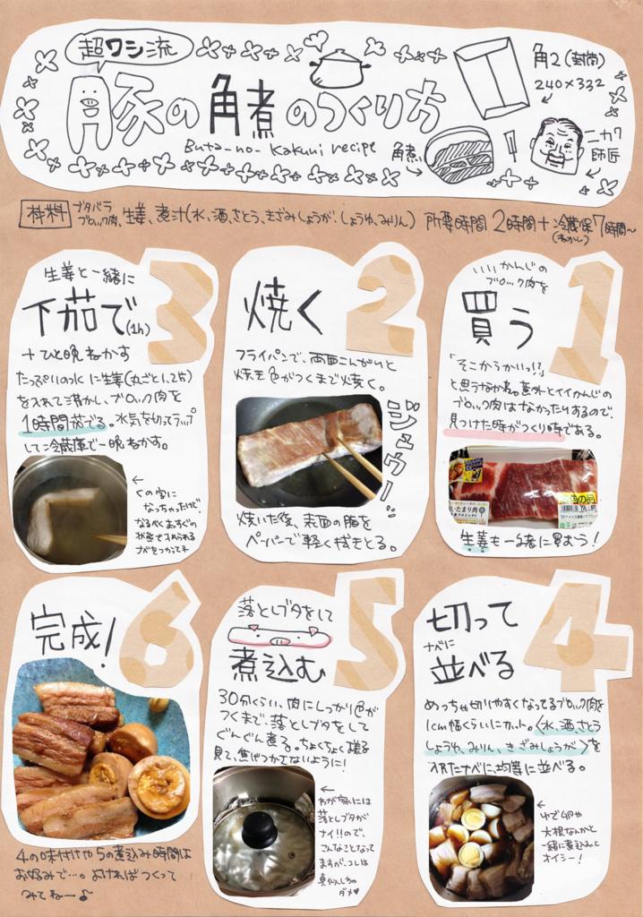 f:id:kaitousyoujyo_haha:20170305220835j:plain
