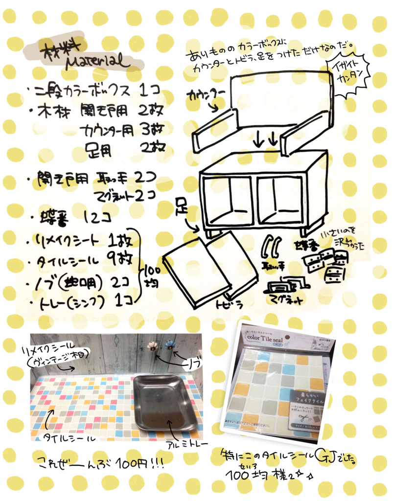 f:id:kaitousyoujyo_haha:20170819073558j:plain