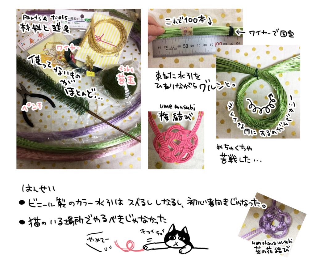 f:id:kaitousyoujyo_haha:20171231065550j:plain