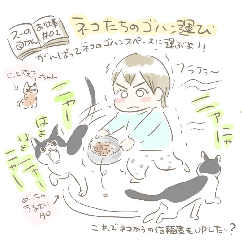 f:id:kaitousyoujyo_haha:20180201161840j:image
