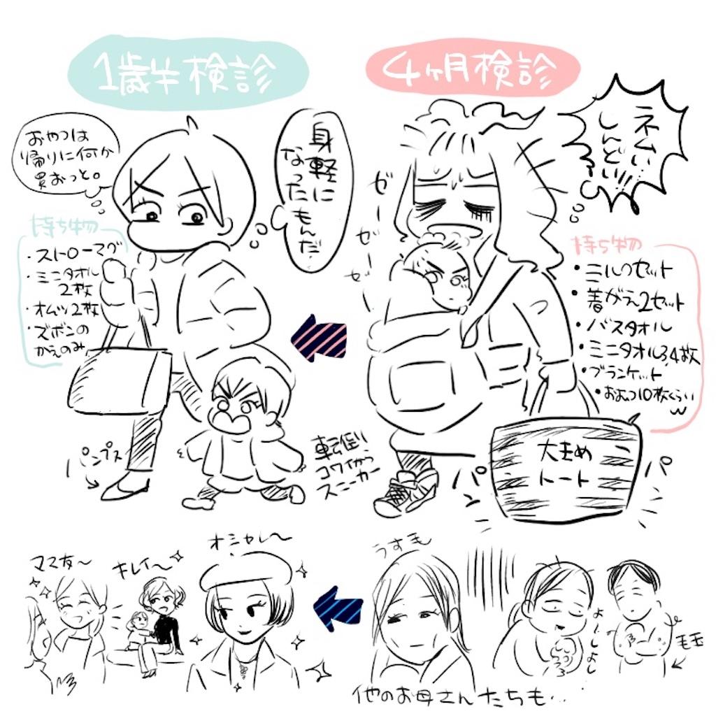 f:id:kaitousyoujyo_haha:20180210051642j:image