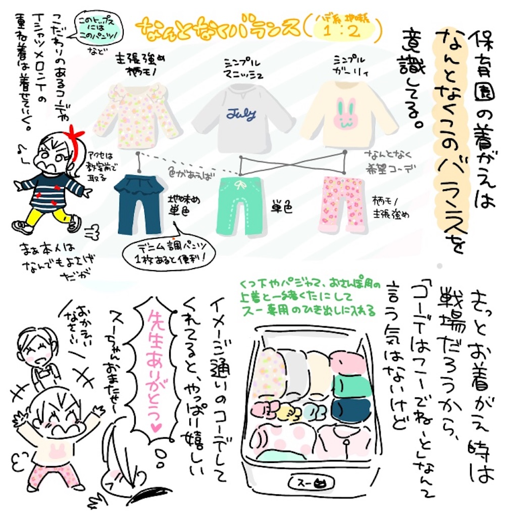 f:id:kaitousyoujyo_haha:20180411073627j:image