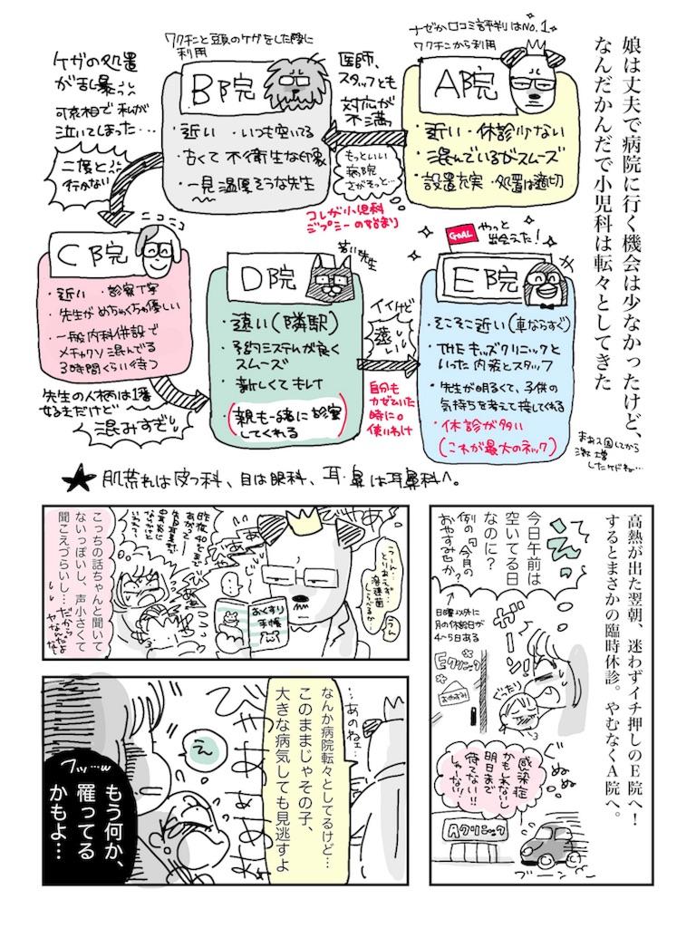 f:id:kaitousyoujyo_haha:20180611163908j:image