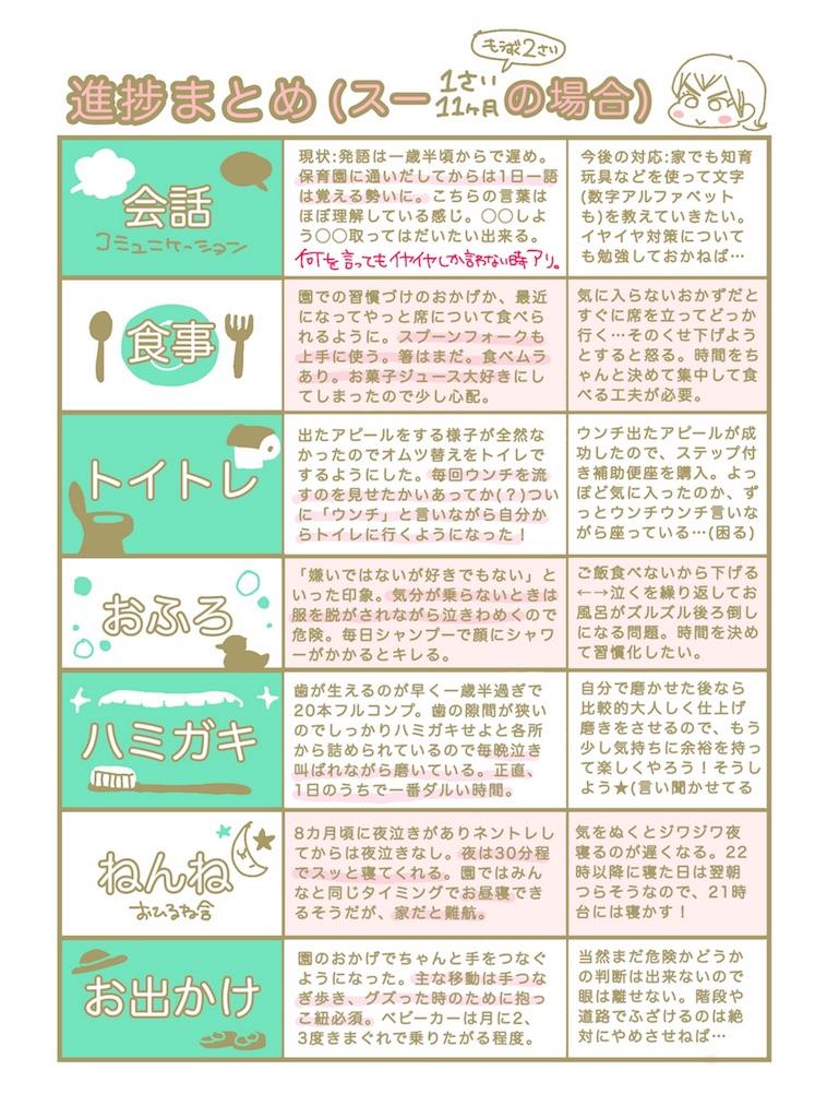 f:id:kaitousyoujyo_haha:20180623184554j:image
