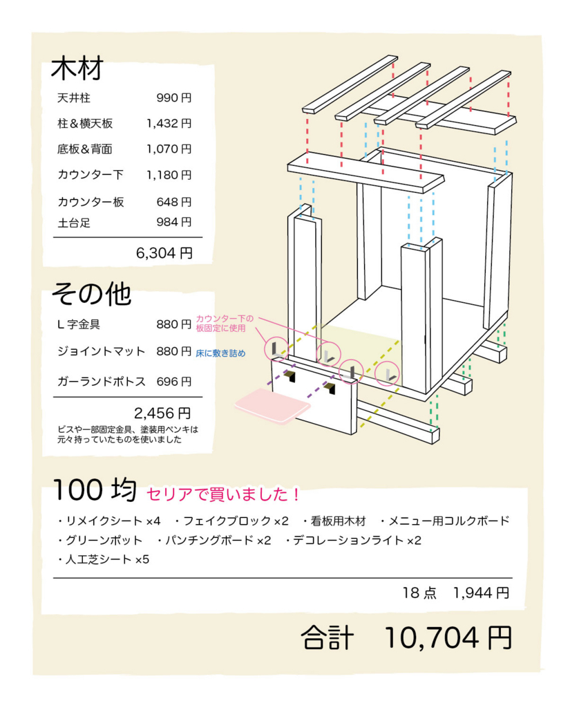 f:id:kaitousyoujyo_haha:20180711015158j:plain