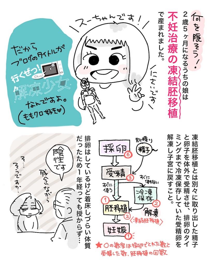 f:id:kaitousyoujyo_haha:20181209082108j:image