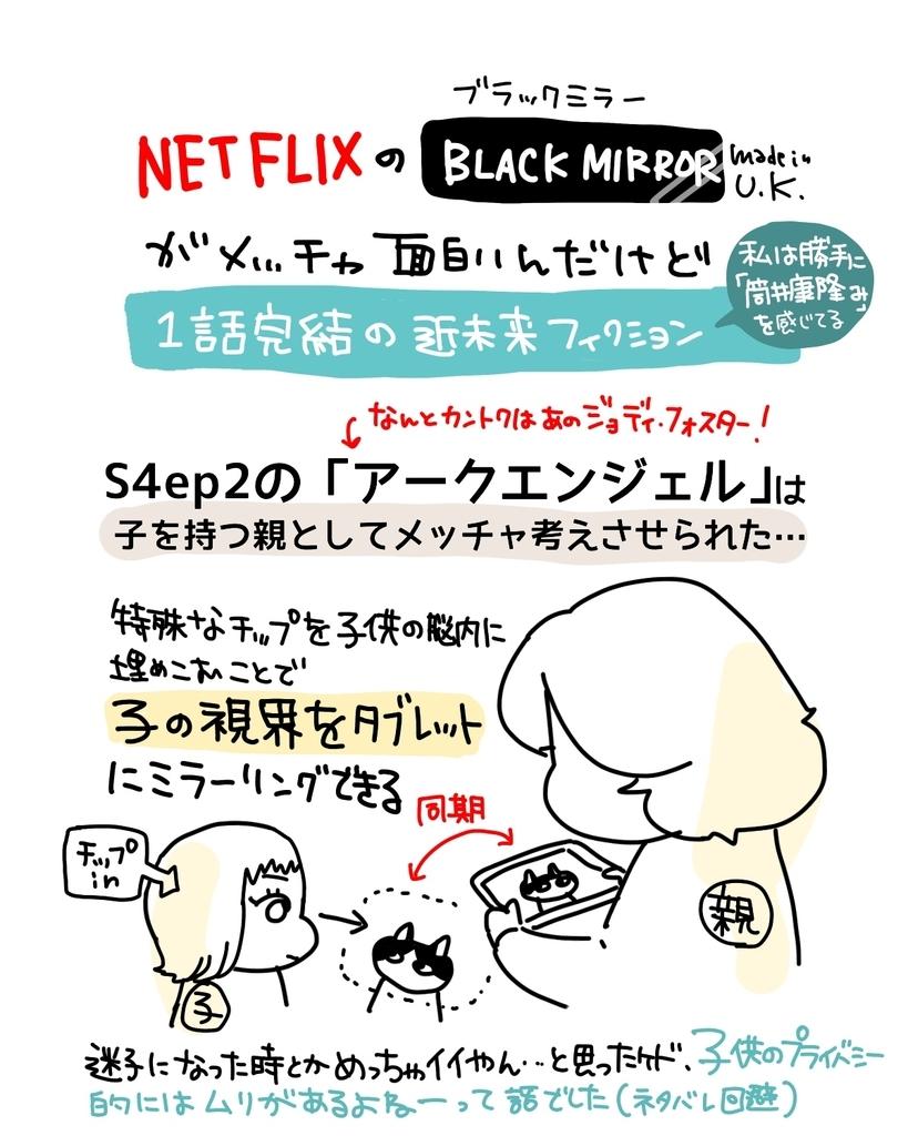 f:id:kaitousyoujyo_haha:20190215224128j:plain