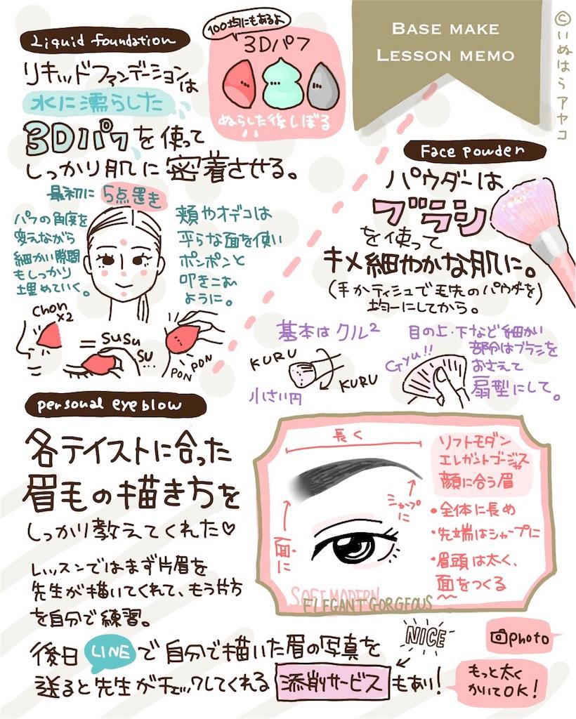f:id:kaitousyoujyo_haha:20190221182854j:image
