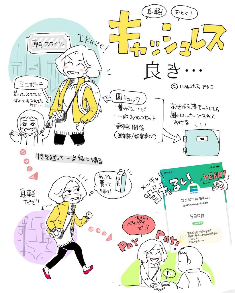 f:id:kaitousyoujyo_haha:20190311122420j:image