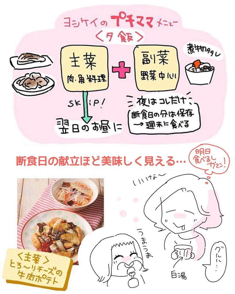 f:id:kaitousyoujyo_haha:20190508155833j:image