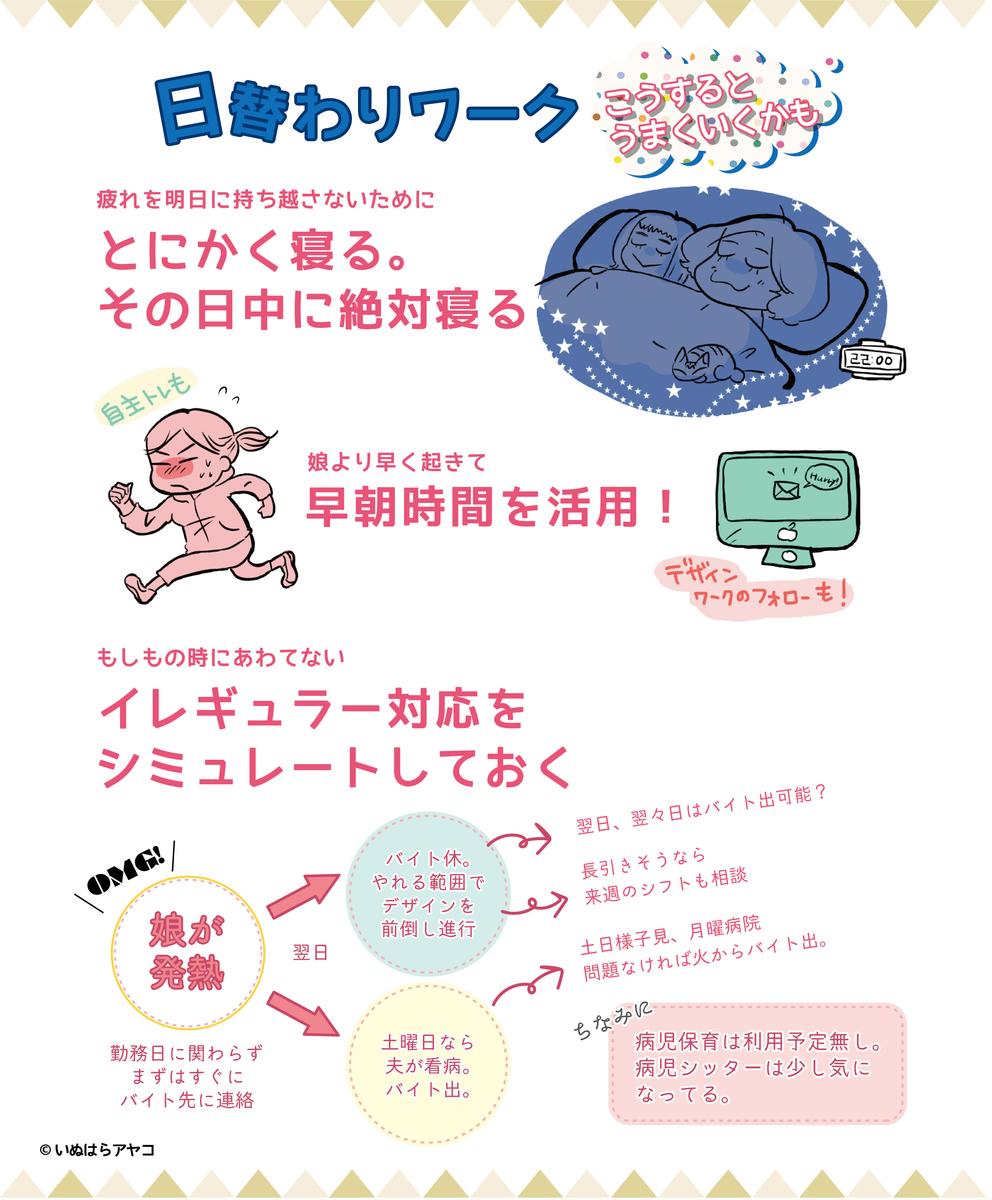 f:id:kaitousyoujyo_haha:20190605195131j:plain