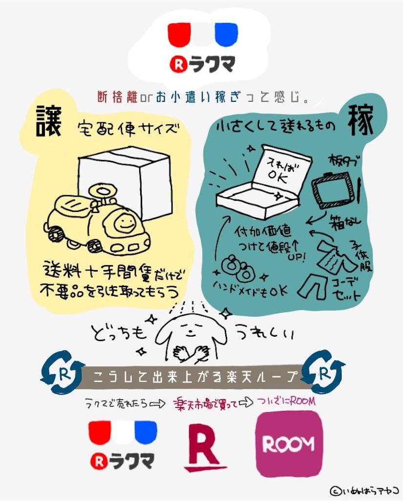 f:id:kaitousyoujyo_haha:20190930203658j:plain