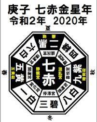 f:id:kaiun7864:20200204183417j:plain