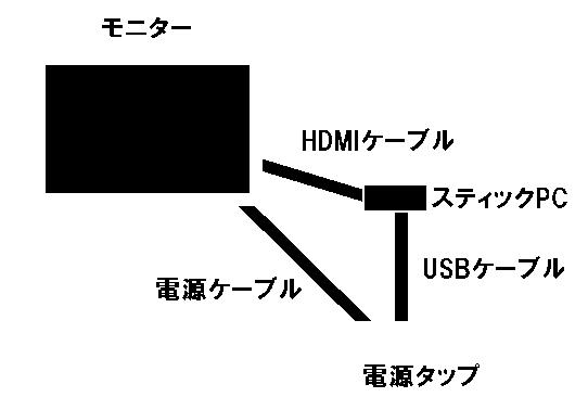 f:id:kaiware007:20161115032817p:plain