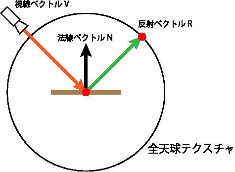 f:id:kaiware007:20181218003839p:plain