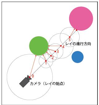 f:id:kaiware007:20201203231434p:plain