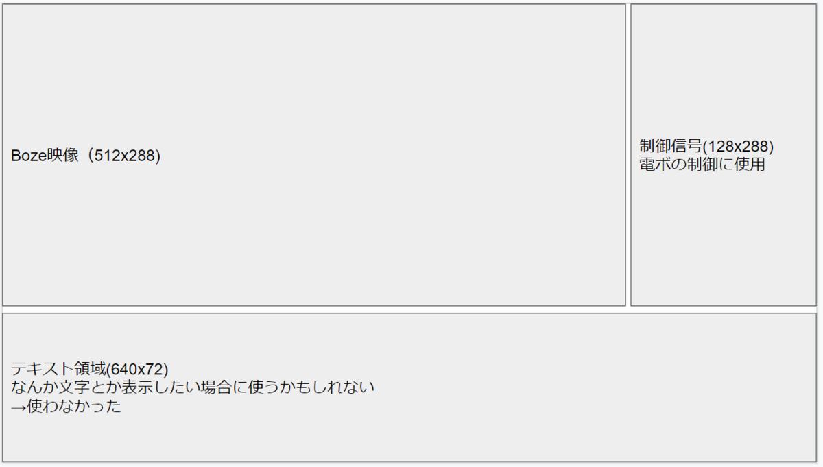 f:id:kaiware007:20201231194527p:plain