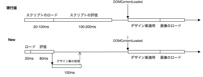 f:id:kaizenplatform:20180220114625p:plain