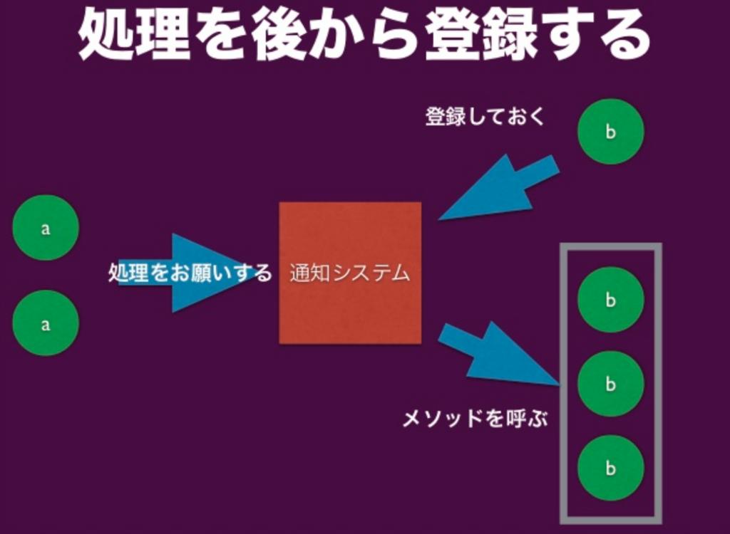 f:id:kaizenplatform:20180525025634p:plain