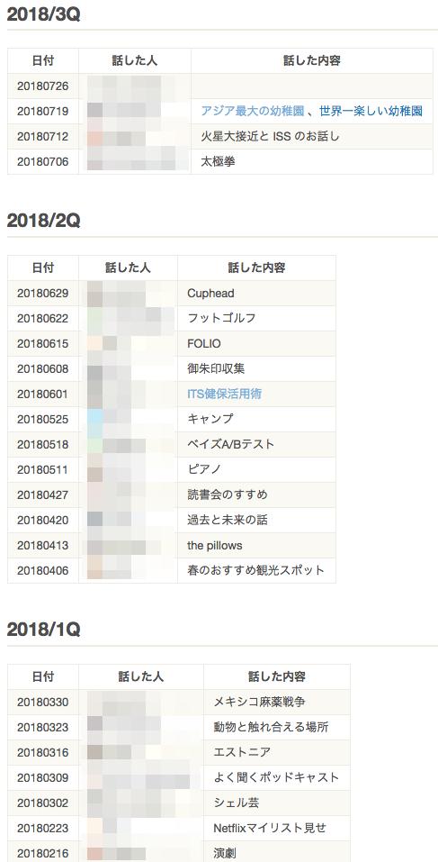 f:id:kaizenplatform:20180724055841p:plain