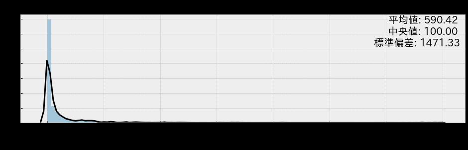 f:id:kaizenplatform:20181221131504p:plain