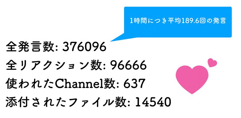 f:id:kaizenplatform:20181221133514p:plain