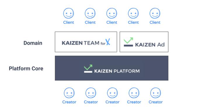 f:id:kaizenplatform:20190115103707p:plain