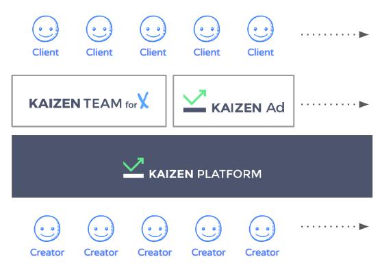 f:id:kaizenplatform:20190115103757p:plain