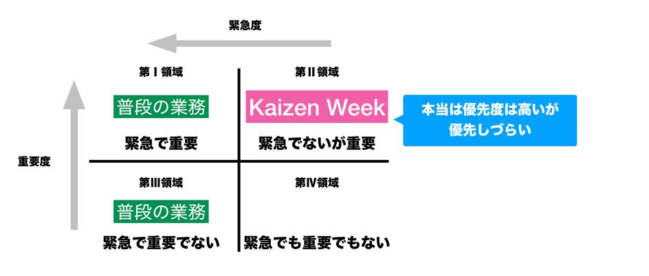 f:id:kaizenplatform:20190815213945p:plain