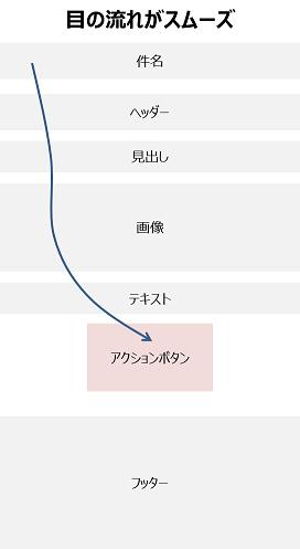f:id:kaizentech:20170621165627p:plain