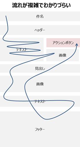 f:id:kaizentech:20170621165634p:plain