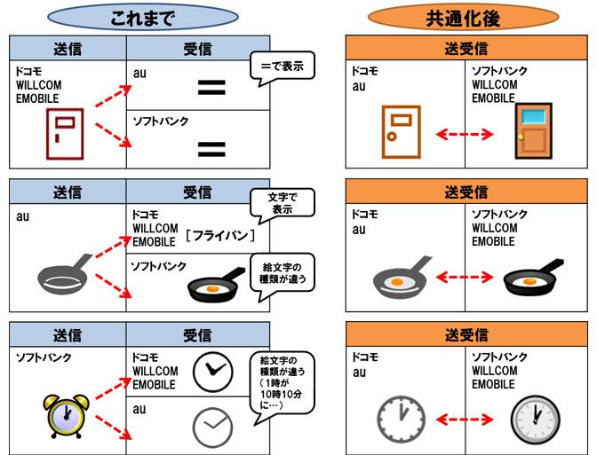 f:id:kaizentech:20170807193533j:plain