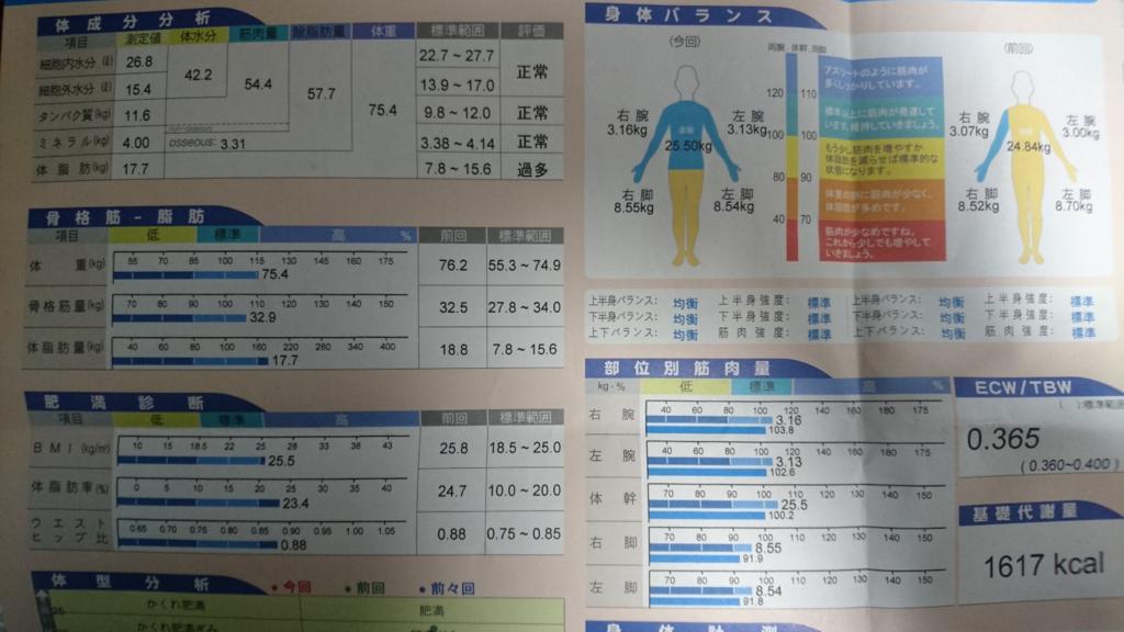 f:id:kaizu_3324:20180125230621j:plain