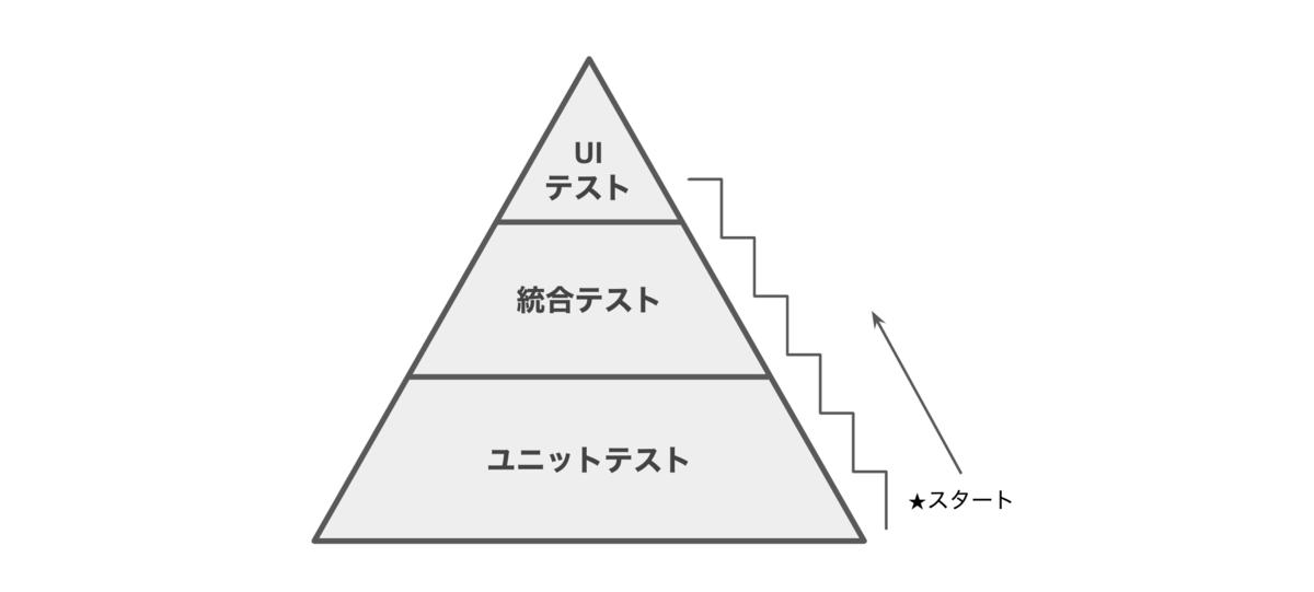 f:id:kajicrypto:20210414100738p:plain
