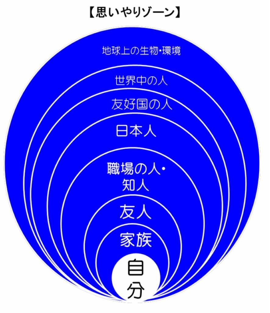 f:id:kajihiro17:20190801111012j:image