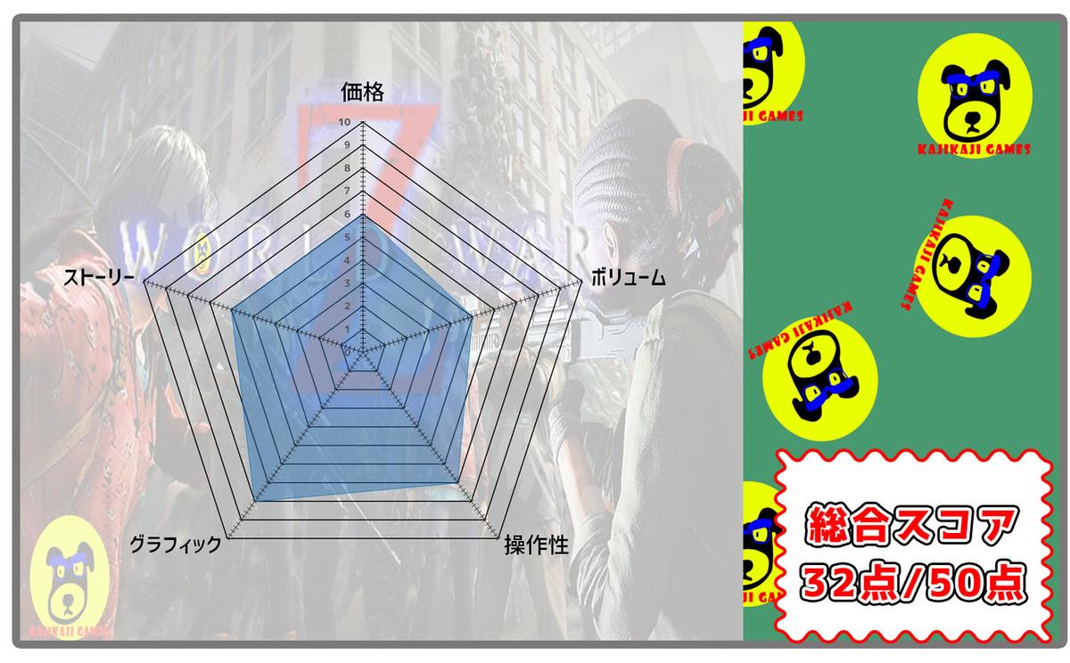 f:id:kajikajigames:20210226104916j:plain