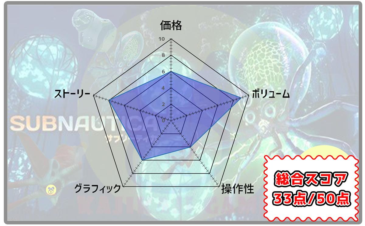 f:id:kajikajigames:20210608000558j:plain