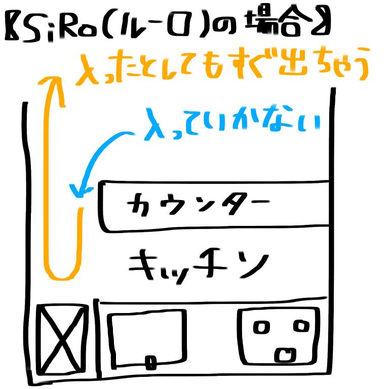 f:id:kajikunz:20190317220130p:plain
