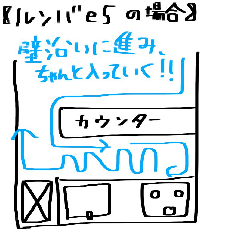f:id:kajikunz:20190317220448p:plain