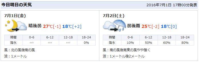 f:id:kajimo_hkd:20160701231100p:plain