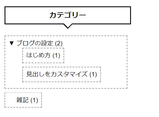 f:id:kajyu-1per:20200112204818p:plain