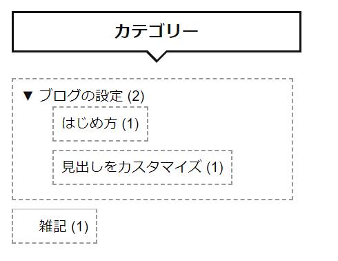 f:id:kajyu-1per:20200112214437p:plain