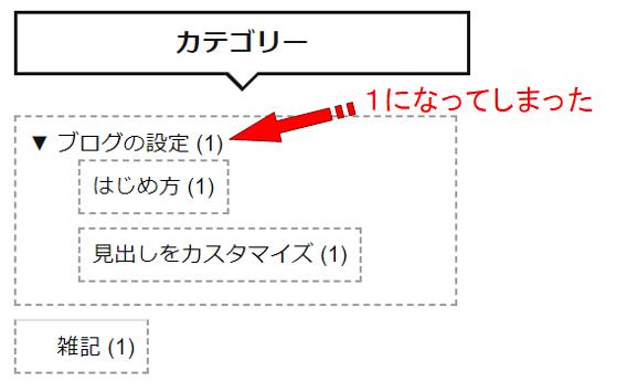 f:id:kajyu-1per:20200112215525p:plain