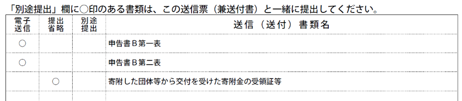 f:id:kajyu-1per:20210228165525p:plain